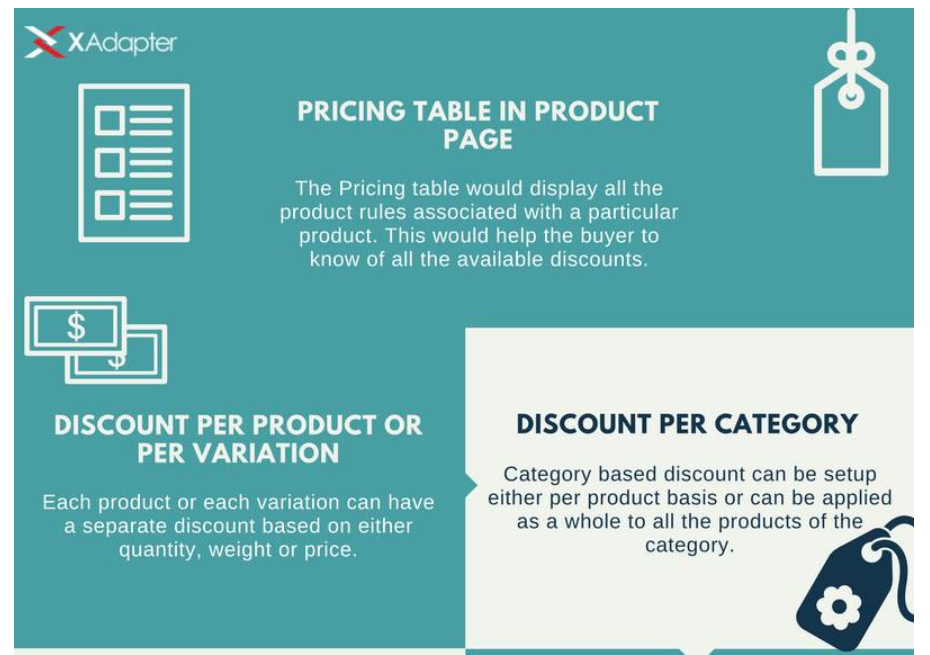XAdapter Dynamic pricing plugin is a great way to set up dynamic pricing and discounts on your store.