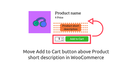 WooCommerce Product Variations - How to move Add to Cart button